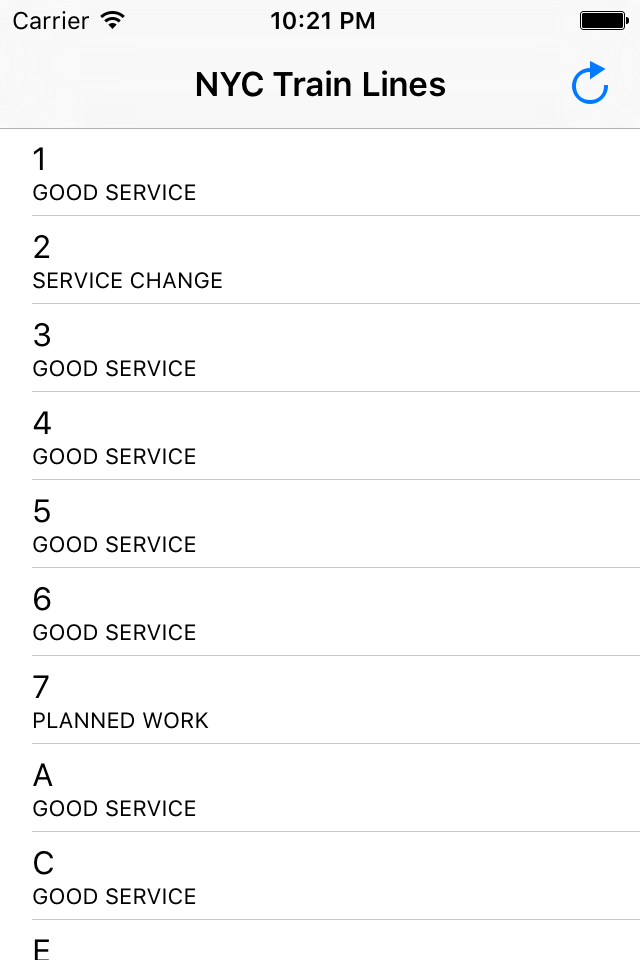 Work in progress: the same list but with phrases like 'good service' and 'service change'