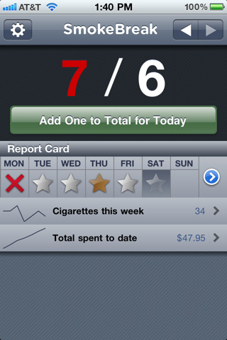 The SmokeBreak app's main interface. It shows that the user has smoked seven cigarettes instead of their goal of six. It also shows a seven-day view, with stars for days that the user achieved their goals.